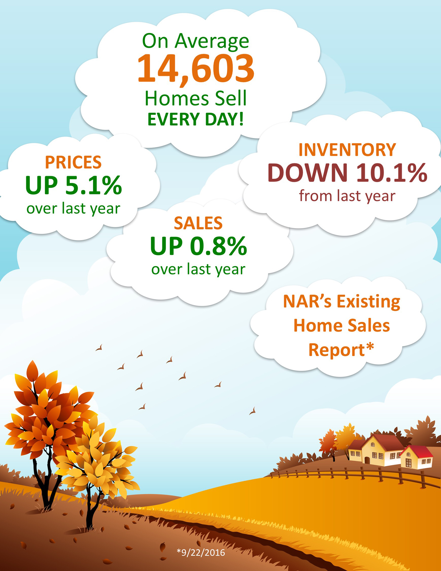 Lack of Existing Home Sales Inventory Impacting Sales [INFOGRAPHIC]   Simplifying The Market