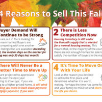 4 Reasons to Sell This Fall [INFOGRAPHIC]-media-2