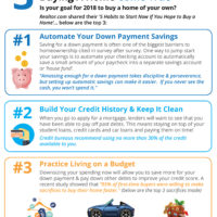 3 Tips for Making Your Dream Home a Reality [INFOGRAPHIC]-media-2
