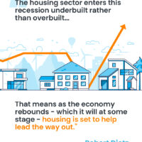 The Housing Market Is Positioned to Help the Economy Recover [INFOGRAPHIC]-media-2